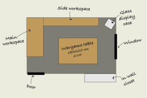 The sketch of my wargames Man Cave